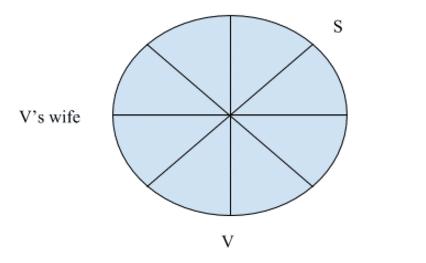 linear arrangement problems1