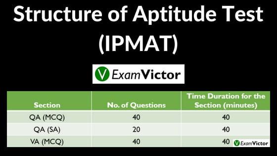 Structure of Aptitude Test (IPMAT)